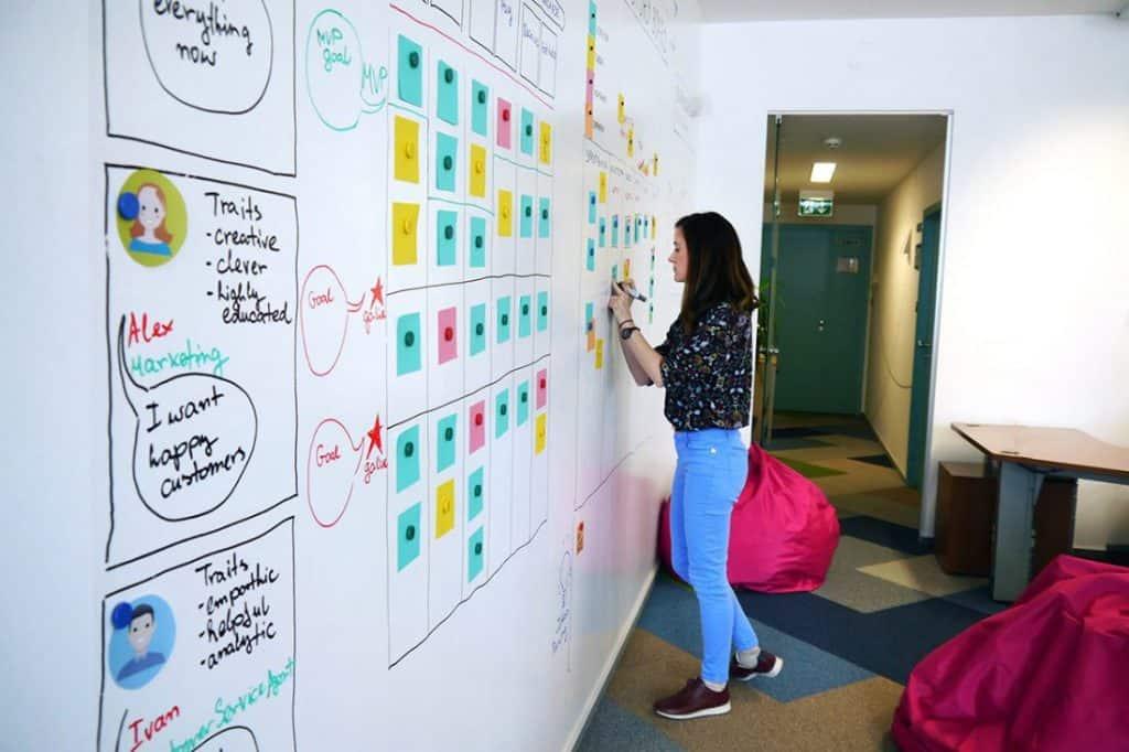In 6 Schritten zum Brand Design Prozess