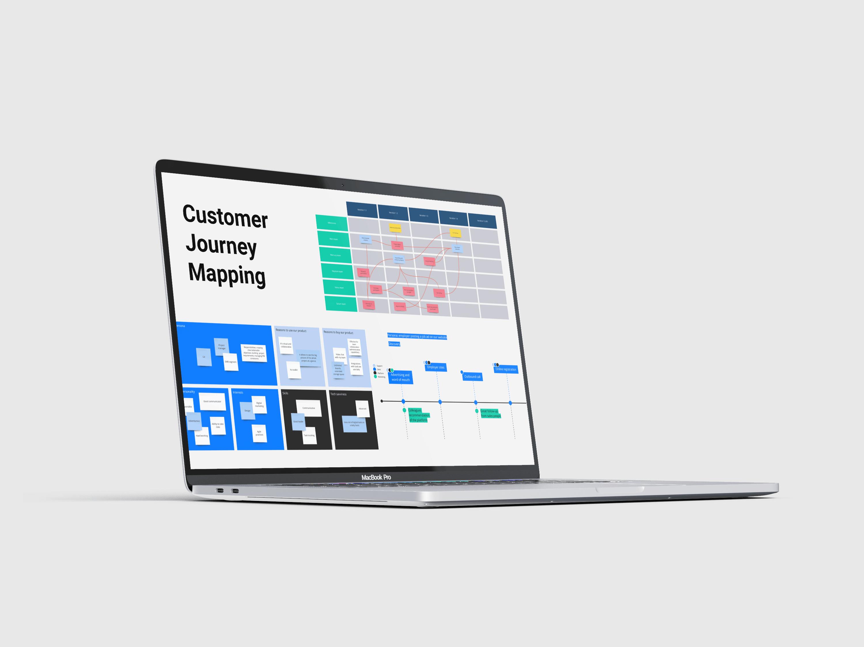 Customer Journey Map. Markenentwicklung
