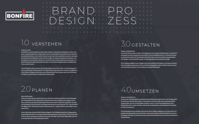 BONFIRE Branding Prozess